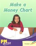 Make a Money Chart